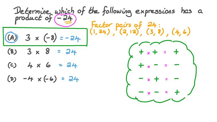 Identifying a Multiplication Expression given Its Result Involves Negative Numbers