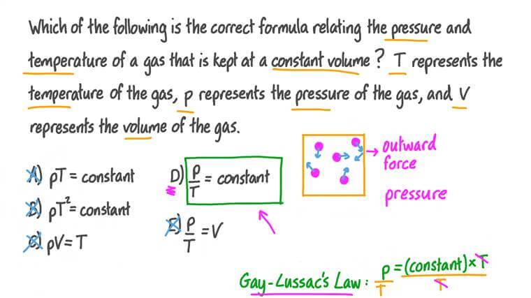 Identifier la formule correcte reliant la pression et la température d'un gaz à volume constant