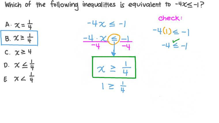 Identifying Equivalent Inequalities