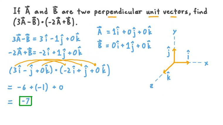 Calculating the Dot Product of Vectors