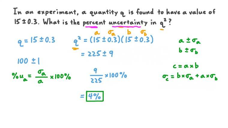 Déterminer l'incertitude d'une grandeur donnée au carré