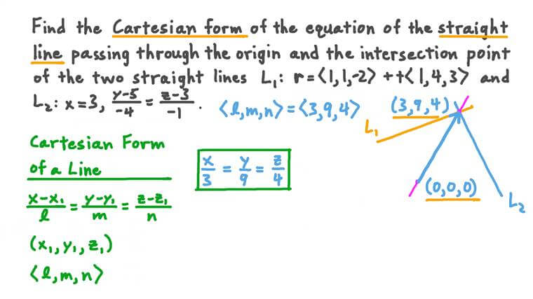 Finding the Cartesian Form of the Equation of a Straight Line