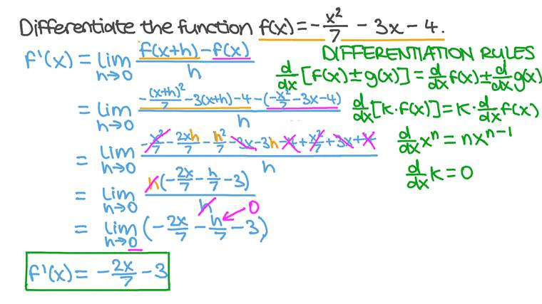 Differentiating Polynomial Functions