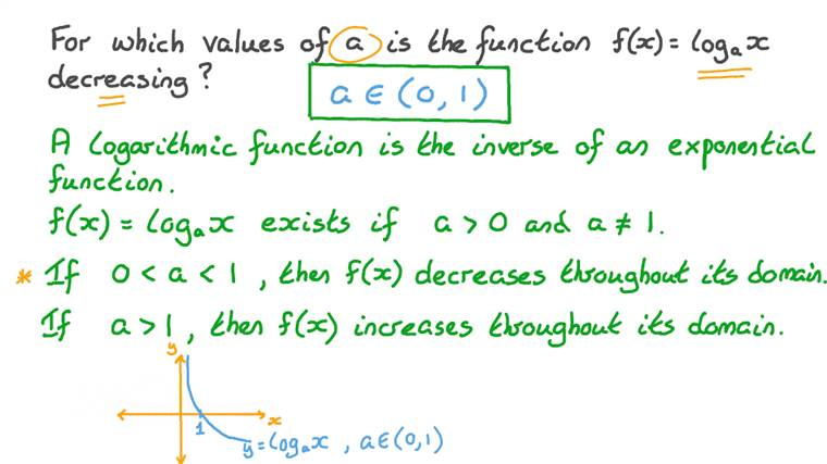 Monotonicity of Logarithmic Functions
