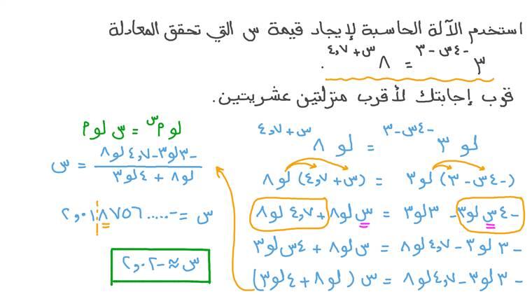 إيجاد مجموعة حل معادلة أسية