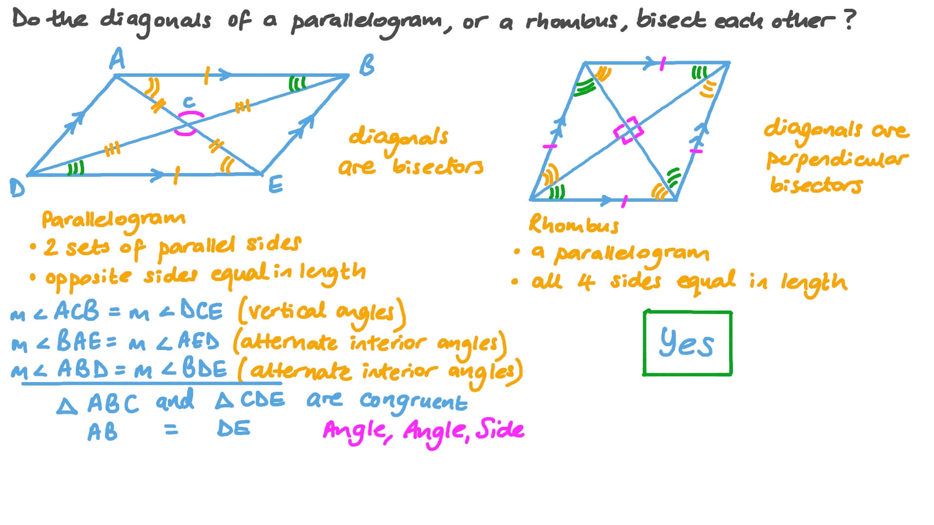 Properties of Parallelograms and Rhombuses Inside Properties Of Parallelograms Worksheet