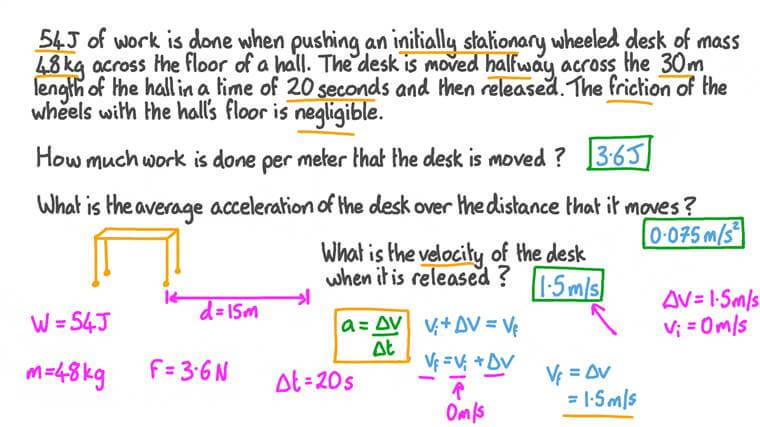 Calculating Work, Velocity, and Acceleration