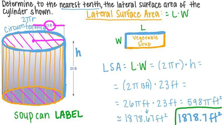 Finding the Lateral Surface Area of a Cylinder given Its Base Radius and Its Height