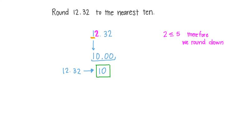 Rounding a Decimal Number to the Nearest Ten