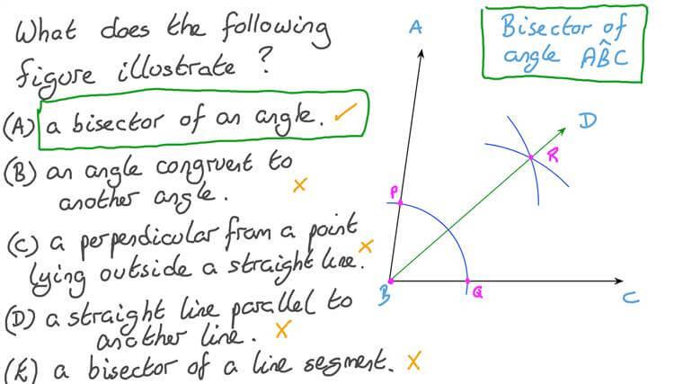 Reconocer la construcción de la bisectriz de un ángulo