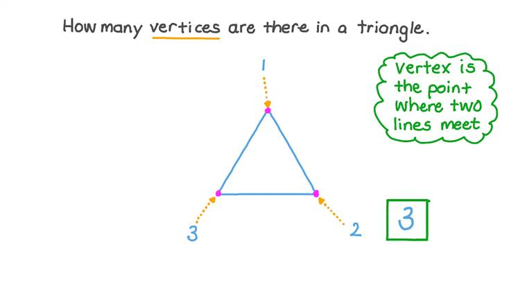 The Properties of the Triangle