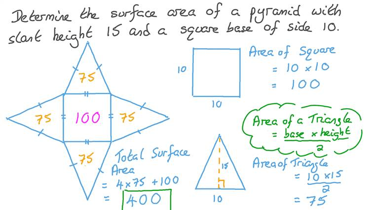 Finding the Total Surface Area of a Pyramid given Its Slant Height and Its Base Edge