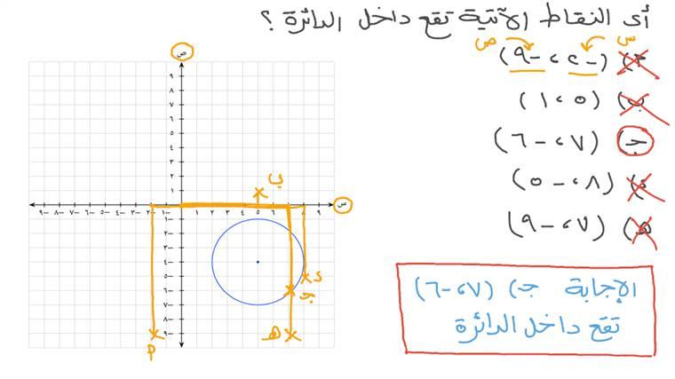 تحديد مجموعة النقاط الواقعة داخل دائرة موضحة