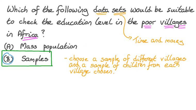 Distinguishing between Population and Samples