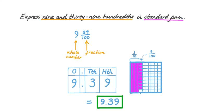 Using Place Value to Write Decimal Numbers in Standard Form