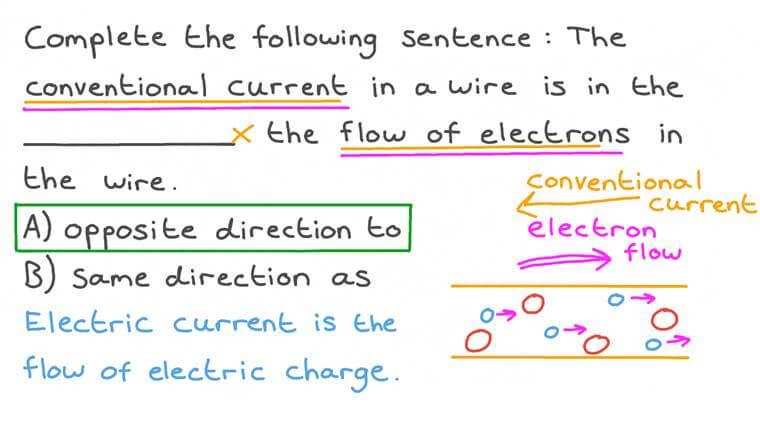 Understanding Conventional Current