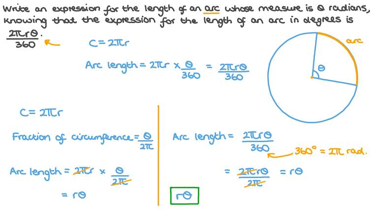 Deriving a Formula for Calculating the Length of an Arc of a Circle When Using Radians