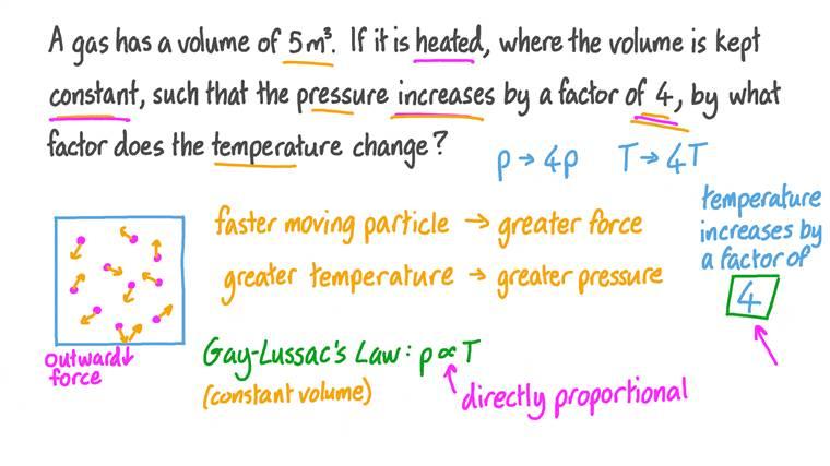Utiliser la loi de Gay-Lussac pour déterminer la variation de température d'un gaz