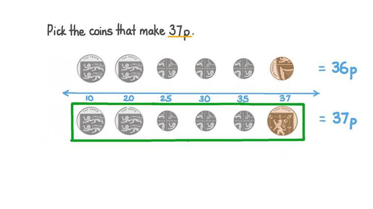 Counting Coins without Pounds