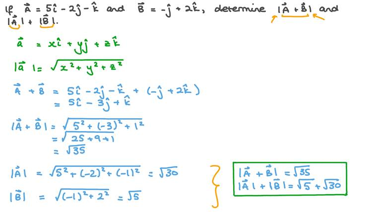 Finding the Norm of the Sum of Two given Vectors in Three Dimensions
