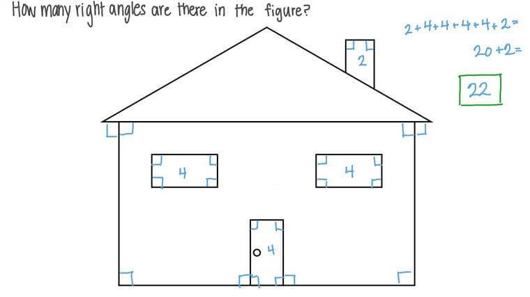 Identifying Right Angles in a Given Figure