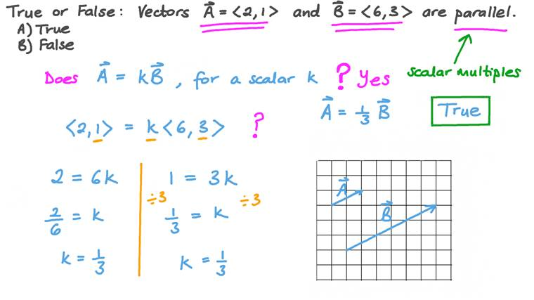 Deciding If Two Vectors Are Parallel