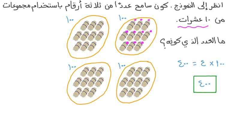 تكوين أعداد من ثلاثة أرقام باستخدام مجموعات من ١٠ عشرات
