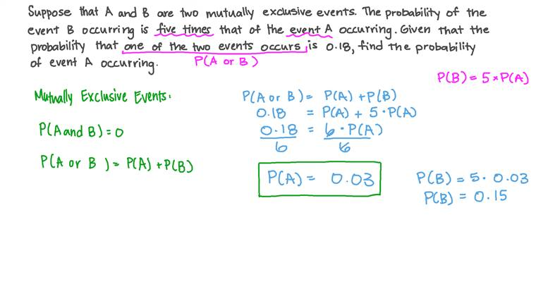 Determining the Probability of an Event Involving Mutually Exclusive Events
