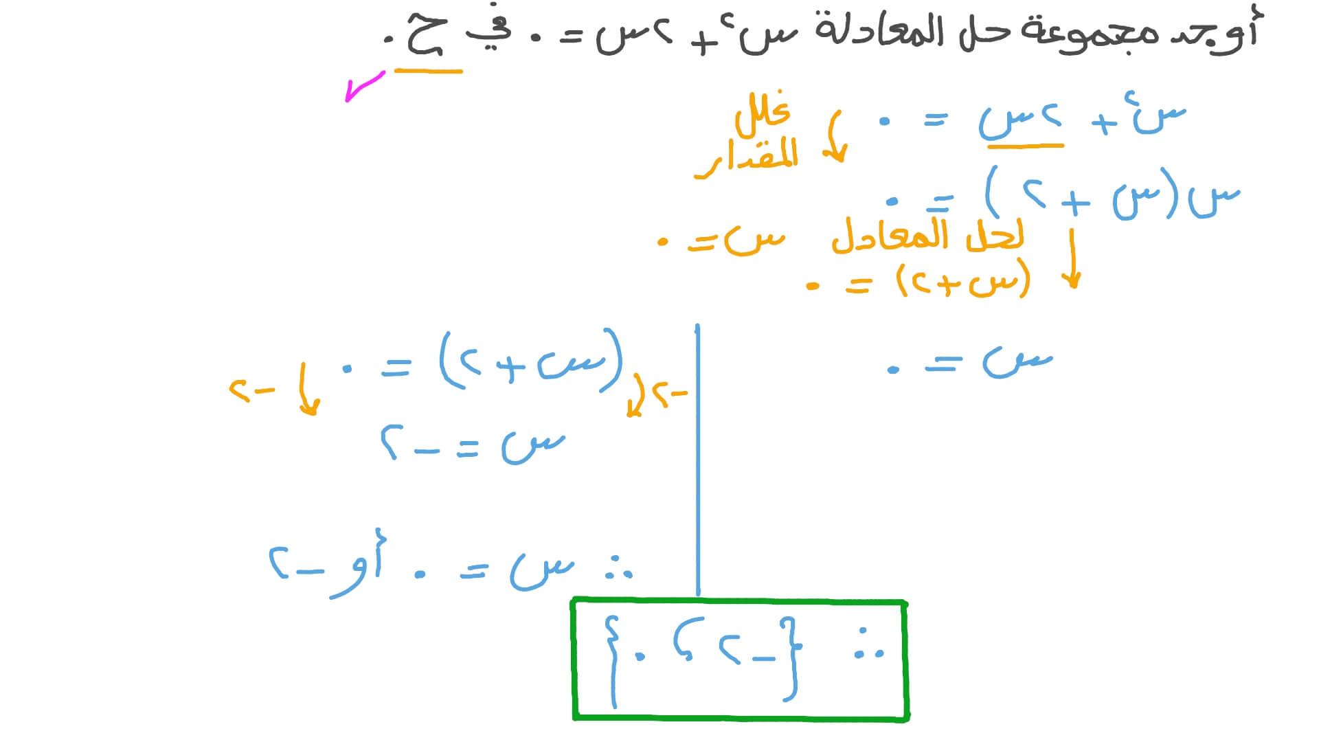 حل معادلة من الدرجة الثانية في متغير واحد بالتحليل صف تاسع Youtube