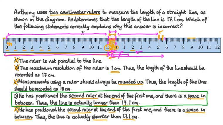Utilisation de deux règles pour mesurer la longueur