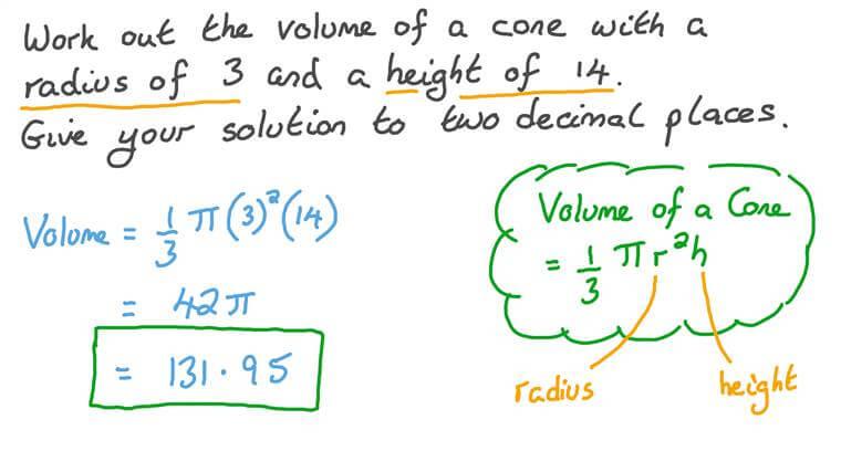 Déterminer le volume d'un cône