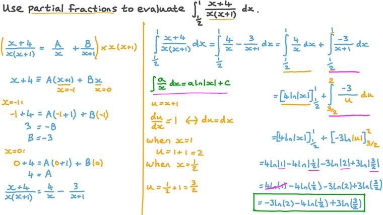 Integration of Rational Functions by Partial Fractions