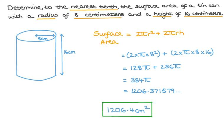 Finding the Total Surface Area of a Cylinder in a Real-World Context