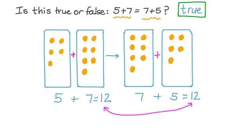 Comprobar si dos sumas en horizontal son iguales