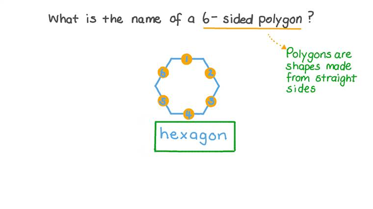 The Name of a Polygon with N Sides