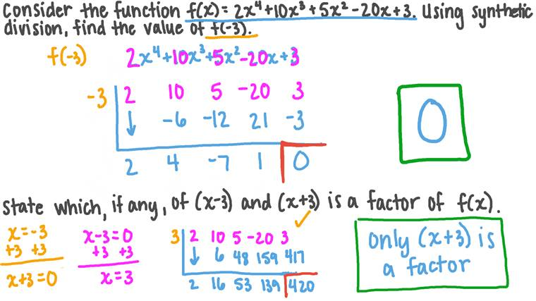 Factor Theorem with Synthetic Division