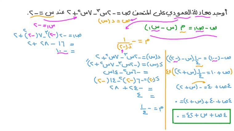 إيجاد معادلة الخط العمودي على منحنى دالة كثيرة الحدود عند نقطة بمعلومية الإحداثي ﺱ