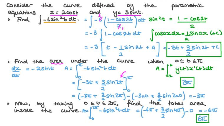 Finding the Area Enclosed by a Parametrically Defined Curve