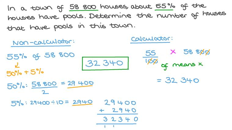 Solving Word Problems Involving Percentages