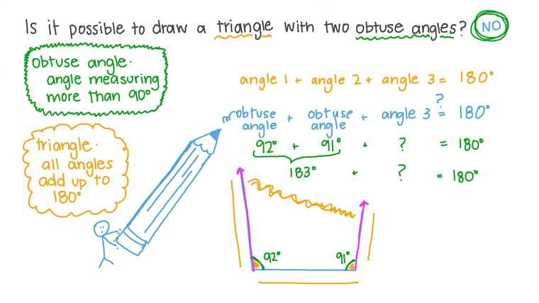 The Possible Types of the Interior Angles of a Triangle