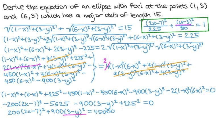 Deriving the Equation of an Ellipse given Its Foci and the Length of Its Major Axis