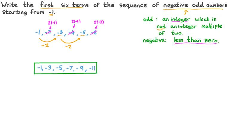 Writing the Terms of a Sequence given the Value of Its First Term