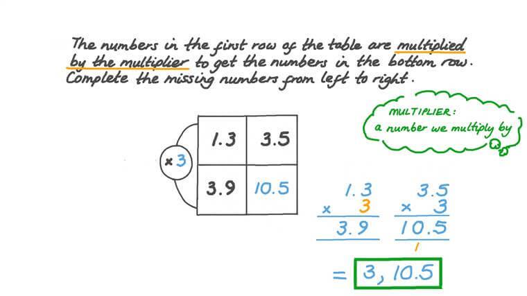 Lesson: Dividing Decimals: Whole Number Quotients Nagwa