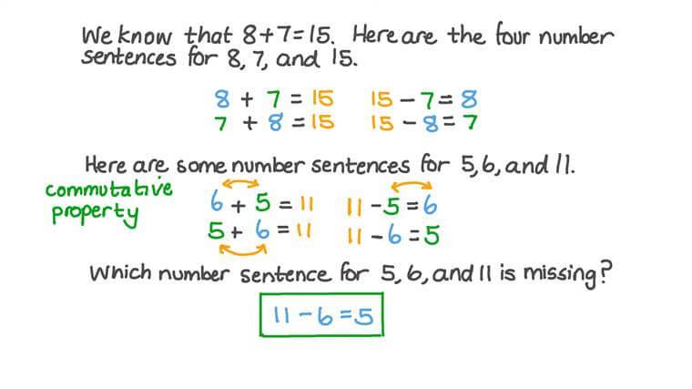 Sumar y restar números hasta 9