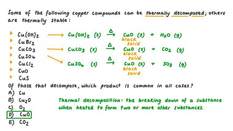 Identifier le composé commun présent dans la combustion de plusieurs composés du cuivre