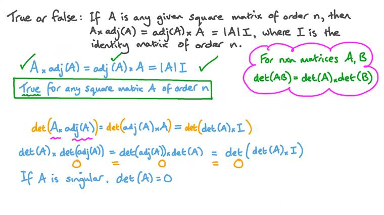 Proving Properties of the Adjoint Matrix of a Square Matrix of Order 𝑛.