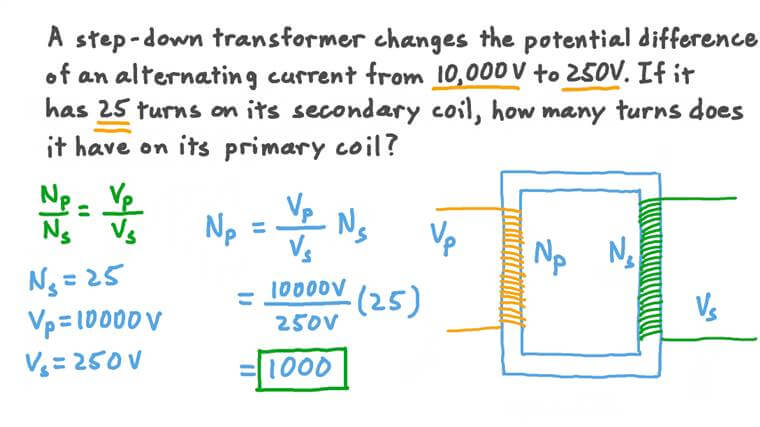 Finding the Number of Turns on the Primary Coil of a Transformer