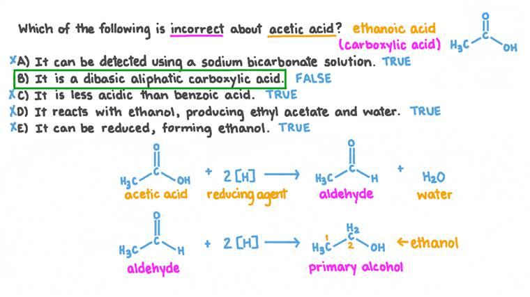Identifier l'énoncé qui n'est pas une propriété de l'acide acétique