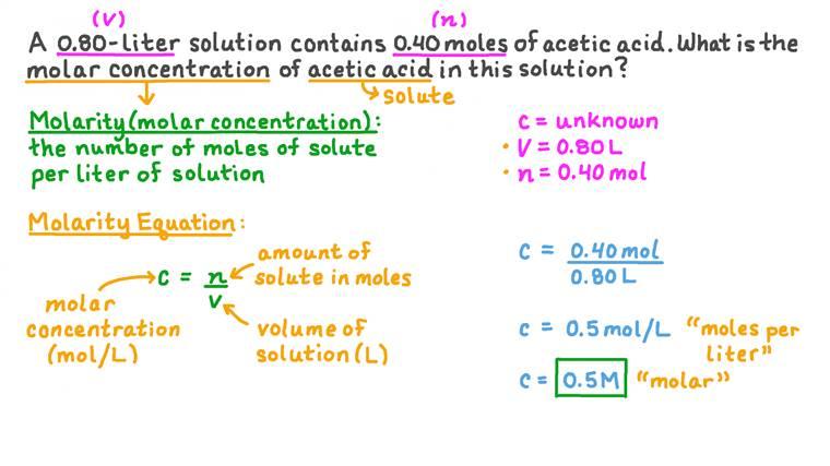 Calcul de la concentration molaire à partir des moles et du volume