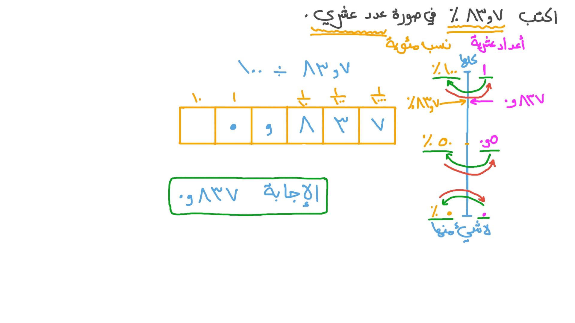 فيديو السؤال كتابة النسبة المئوية في صورة عدد عشري نجوى